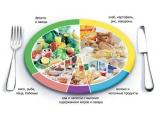 Отель Провинция - иконка «питание» в Верхнем Мамоне